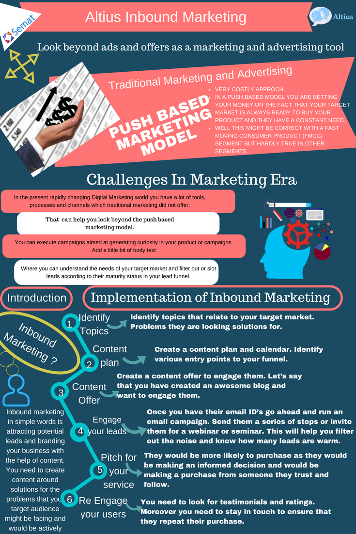 inbound marketing beyond ads