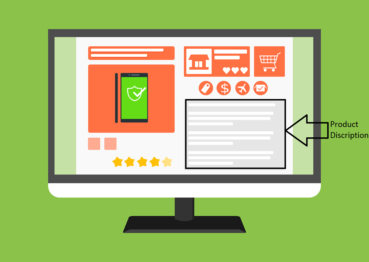 Ecommerce marketing ideas :ecommerce product description