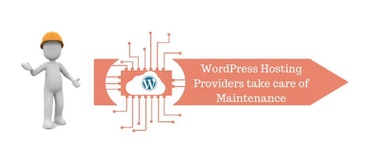 WordPress Hosting Providers take care of Maintenance